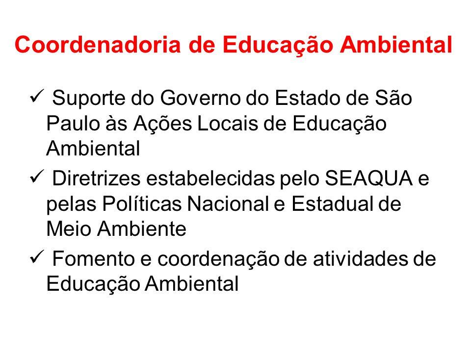 Coordenadoria de Educação Ambiental Suporte do Governo do Estado de São Paulo às Ações Locais de Educação Ambiental Diretrizes estabelecidas pelo SEAQ