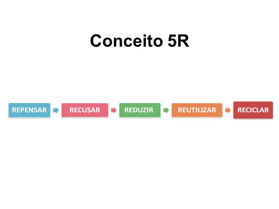 Conceito 5R