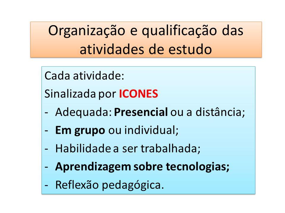 Organização e qualificação das atividades de estudo Cada atividade: Sinalizada por ICONES -Adequada: Presencial ou a distância; -Em grupo ou individual; -Habilidade a ser trabalhada; -Aprendizagem sobre tecnologias; -Reflexão pedagógica.
