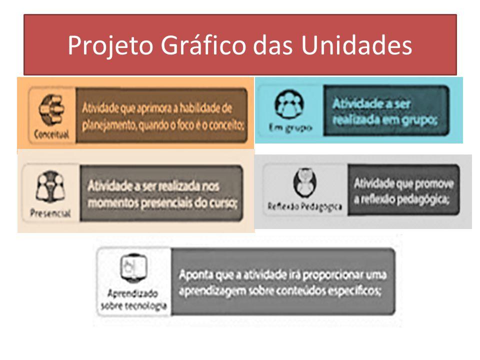 Projeto Gráfico das Unidades
