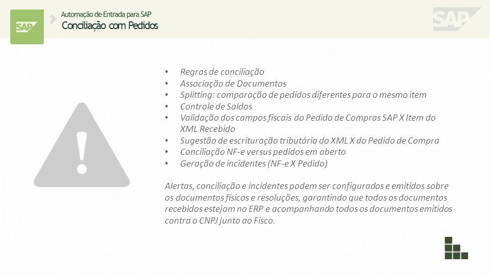 Conciliação com Pedidos Regras de conciliação Associação de Documentos Splitting: comparação de pedidos diferentes para o mesmo item Controle de Saldo