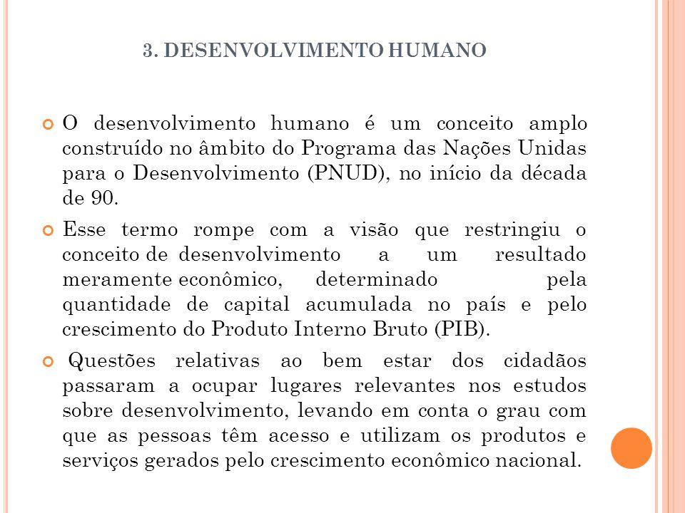 3. DESENVOLVIMENTO HUMANO O desenvolvimento humano é um conceito amplo construído no âmbito do Programa das Nações Unidas para o Desenvolvimento (PNUD