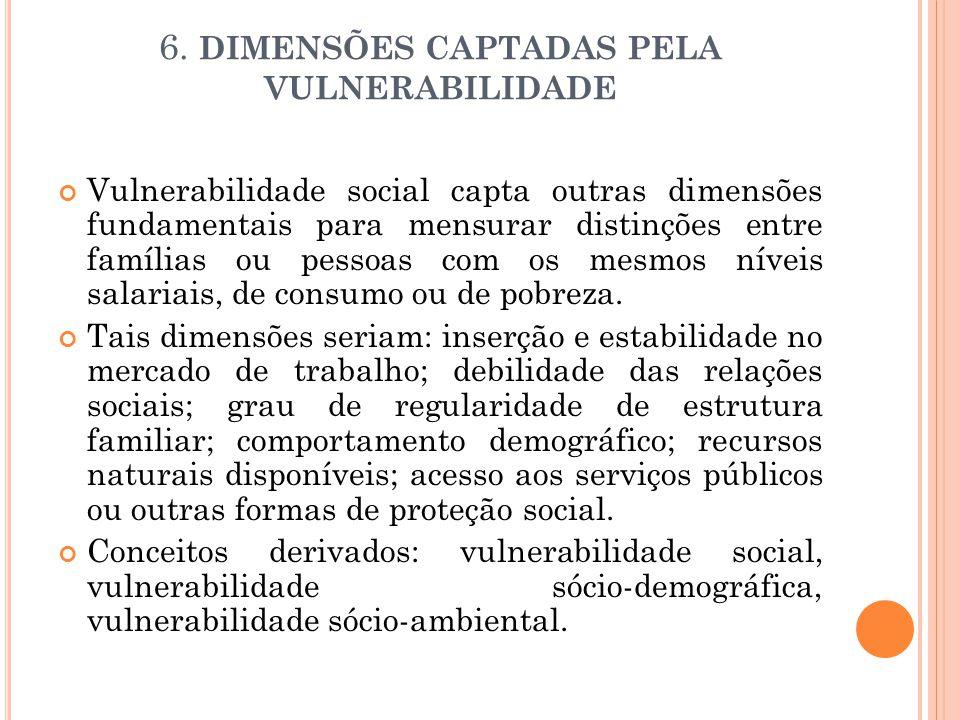 6. DIMENSÕES CAPTADAS PELA VULNERABILIDADE Vulnerabilidade social capta outras dimensões fundamentais para mensurar distinções entre famílias ou pesso