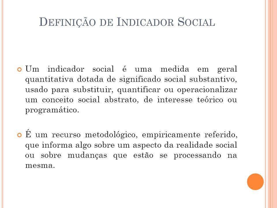 D EFINIÇÃO DE I NDICADOR S OCIAL Um indicador social é uma medida em geral quantitativa dotada de significado social substantivo, usado para substitui