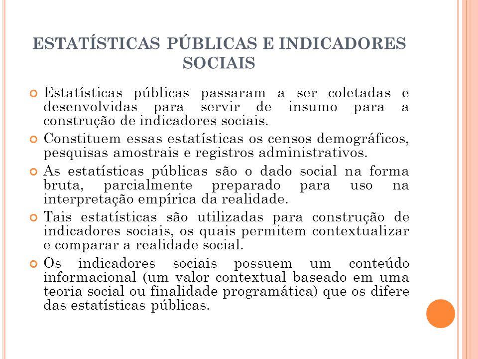 ESTATÍSTICAS PÚBLICAS E INDICADORES SOCIAIS Estatísticas públicas passaram a ser coletadas e desenvolvidas para servir de insumo para a construção de