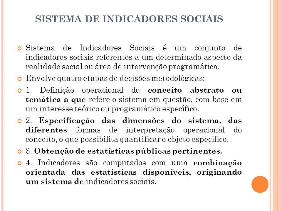 SISTEMA DE INDICADORES SOCIAIS Sistema de Indicadores Sociais é um conjunto de indicadores sociais referentes a um determinado aspecto da realidade so