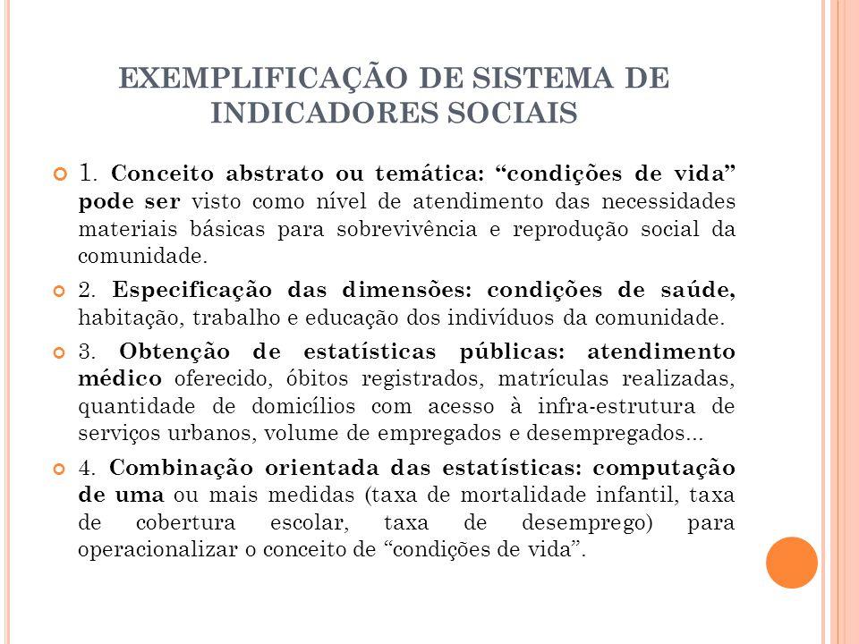 """EXEMPLIFICAÇÃO DE SISTEMA DE INDICADORES SOCIAIS 1. Conceito abstrato ou temática: """"condições de vida"""" pode ser visto como nível de atendimento das ne"""