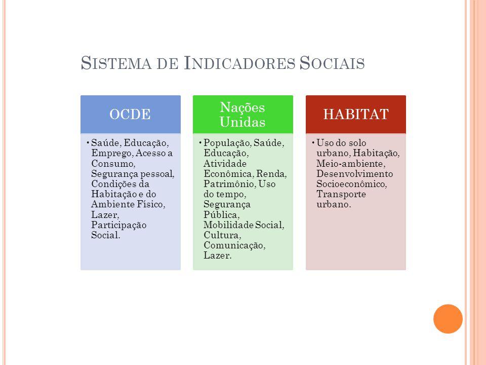 S ISTEMA DE I NDICADORES S OCIAIS OCDE Saúde, Educação, Emprego, Acesso a Consumo, Segurança pessoal, Condições da Habitação e do Ambiente Físico, Laz