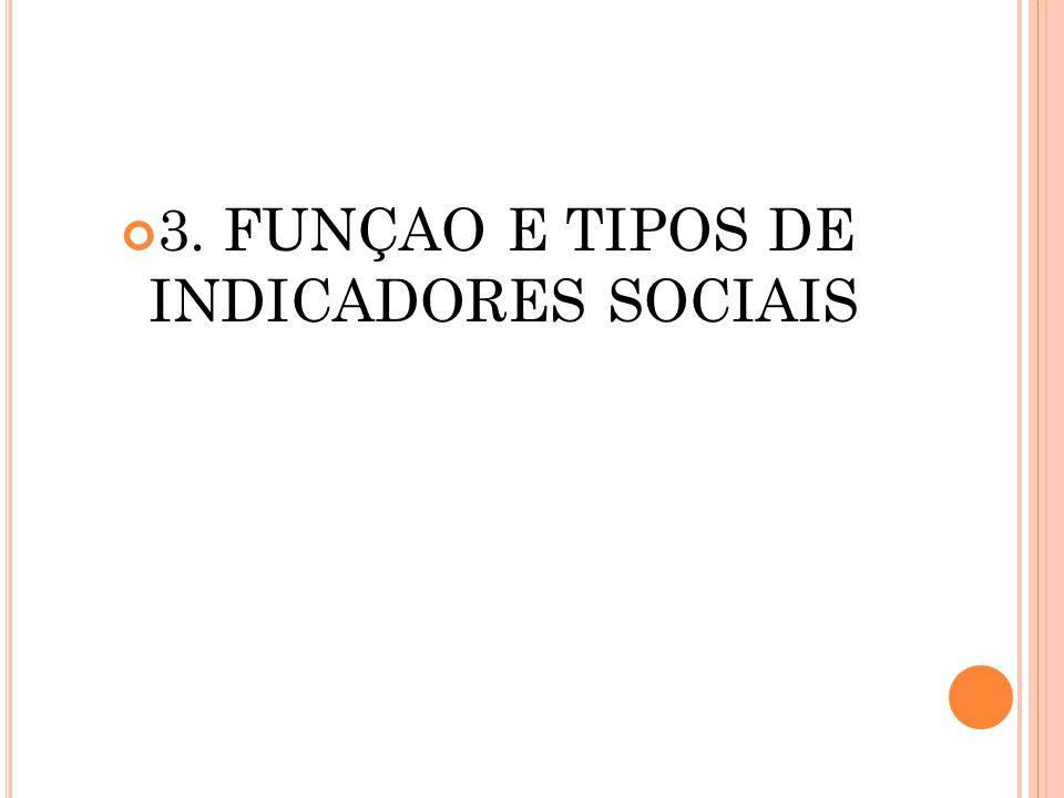 3. FUNÇAO E TIPOS DE INDICADORES SOCIAIS
