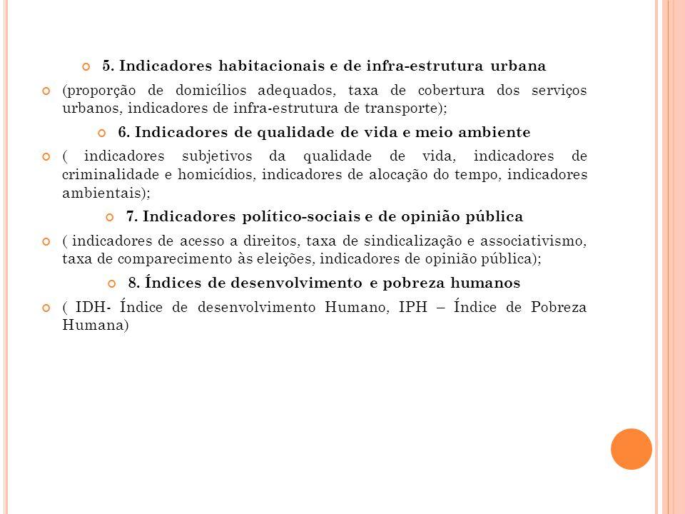 5. Indicadores habitacionais e de infra-estrutura urbana (proporção de domicílios adequados, taxa de cobertura dos serviços urbanos, indicadores de in