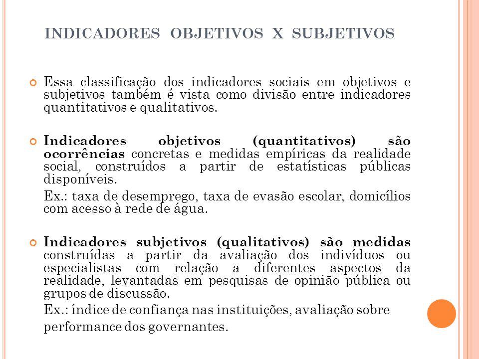 INDICADORES OBJETIVOS X SUBJETIVOS Essa classificação dos indicadores sociais em objetivos e subjetivos também é vista como divisão entre indicadores