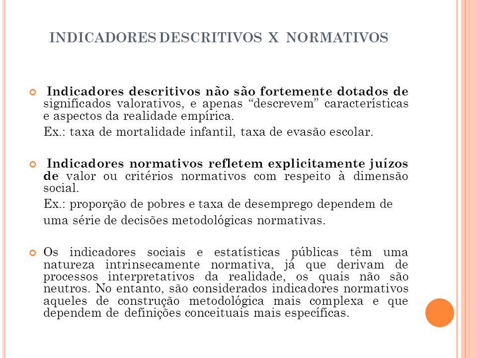 """INDICADORES DESCRITIVOS X NORMATIVOS Indicadores descritivos não são fortemente dotados de significados valorativos, e apenas """"descrevem"""" característi"""