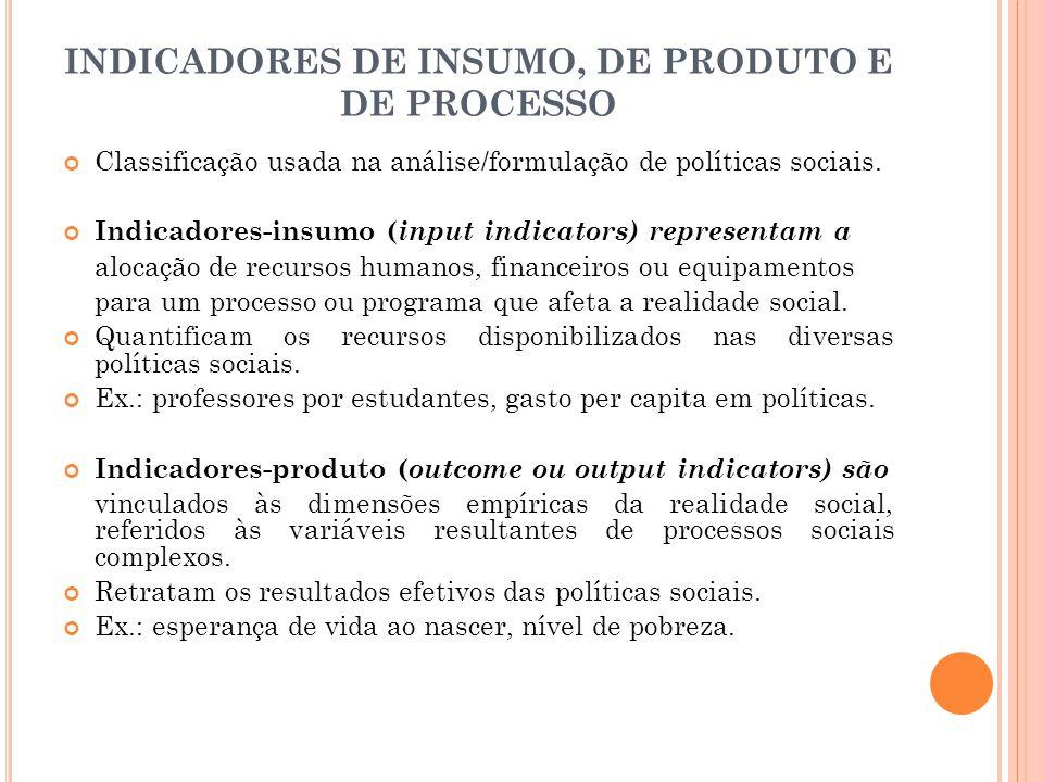 INDICADORES DE INSUMO, DE PRODUTO E DE PROCESSO Classificação usada na análise/formulação de políticas sociais. Indicadores-insumo ( input indicators)
