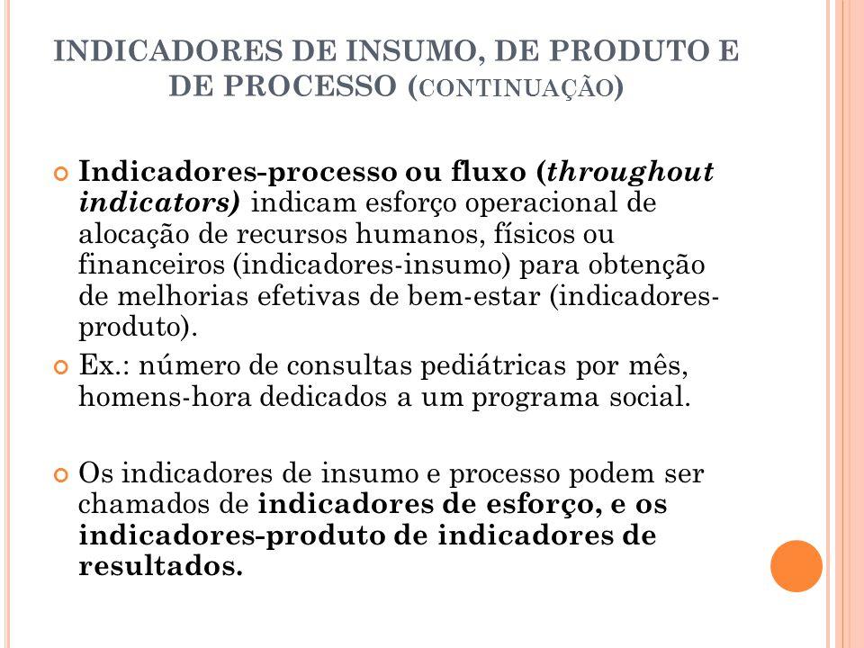 INDICADORES DE INSUMO, DE PRODUTO E DE PROCESSO ( CONTINUAÇÃO ) Indicadores-processo ou fluxo ( throughout indicators) indicam esforço operacional de