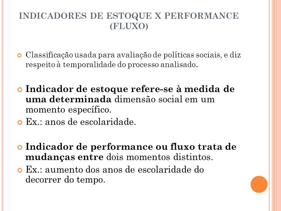 INDICADORES DE ESTOQUE X PERFORMANCE (FLUXO) Classificação usada para avaliação de políticas sociais, e diz respeito à temporalidade do processo anali