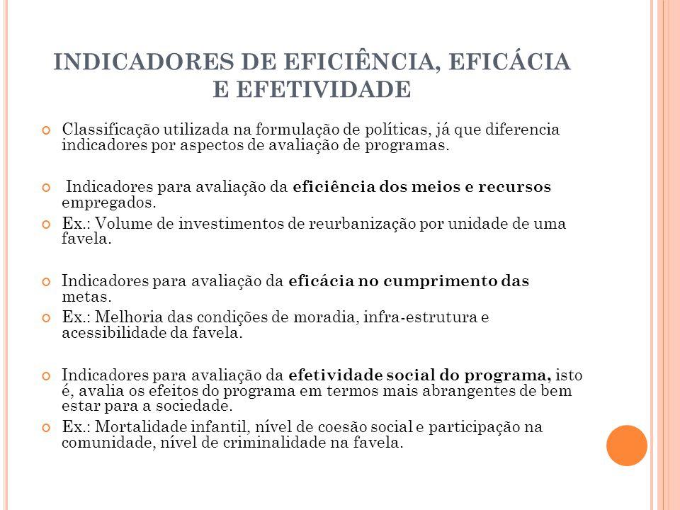 INDICADORES DE EFICIÊNCIA, EFICÁCIA E EFETIVIDADE Classificação utilizada na formulação de políticas, já que diferencia indicadores por aspectos de av