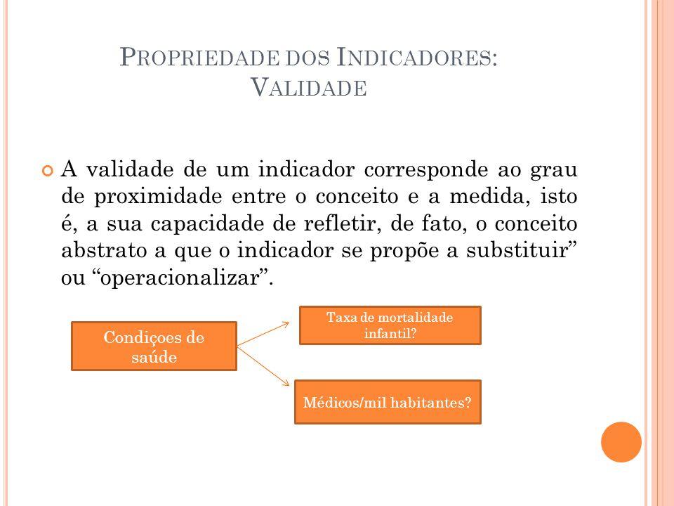 P ROPRIEDADE DOS I NDICADORES : V ALIDADE A validade de um indicador corresponde ao grau de proximidade entre o conceito e a medida, isto é, a sua cap