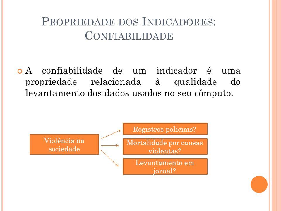 P ROPRIEDADE DOS I NDICADORES : C ONFIABILIDADE A confiabilidade de um indicador é uma propriedade relacionada à qualidade do levantamento dos dados u