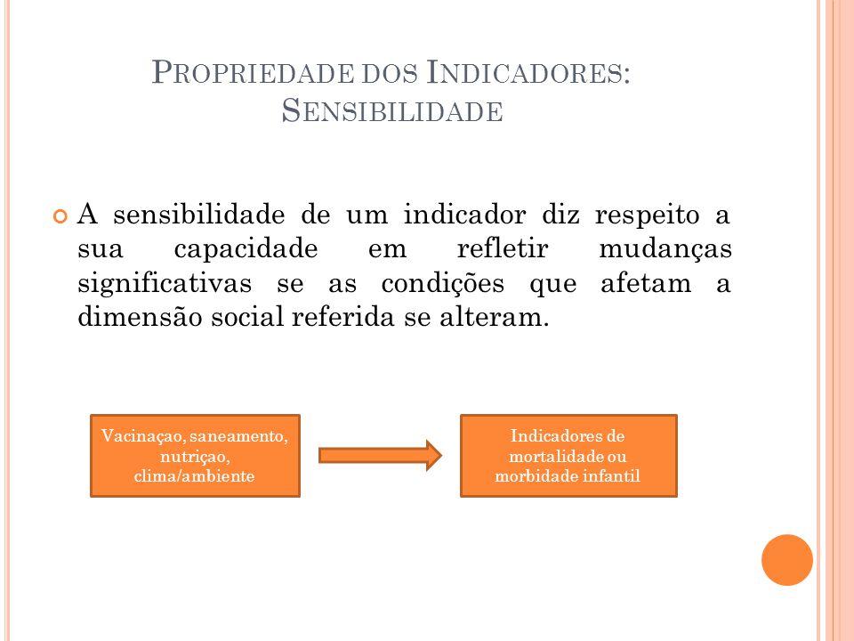 A sensibilidade de um indicador diz respeito a sua capacidade em refletir mudanças significativas se as condições que afetam a dimensão social referid