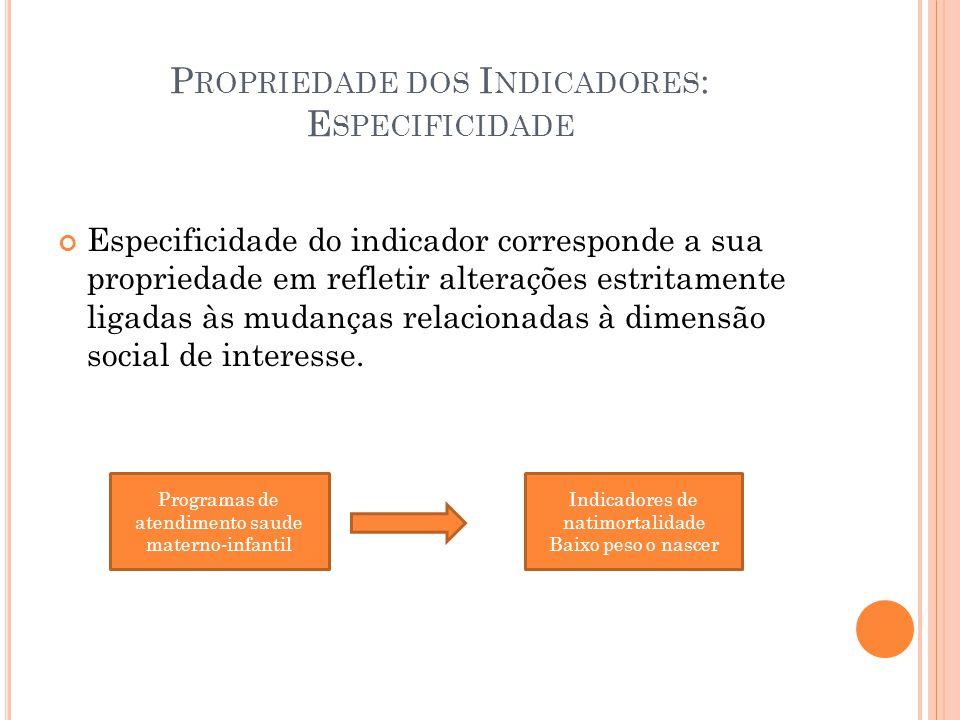 P ROPRIEDADE DOS I NDICADORES : E SPECIFICIDADE Especificidade do indicador corresponde a sua propriedade em refletir alterações estritamente ligadas