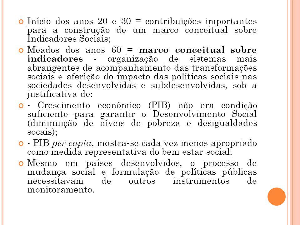 Início dos anos 20 e 30 = contribuições importantes para a construção de um marco conceitual sobre Indicadores Sociais; Meados dos anos 60 = marco con