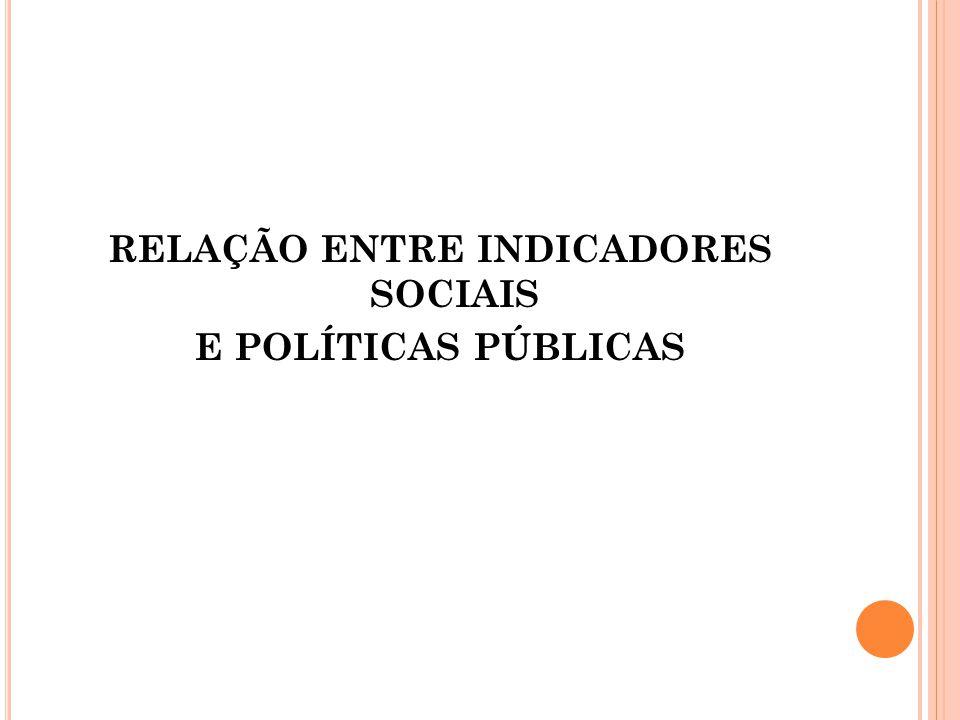 RELAÇÃO ENTRE INDICADORES SOCIAIS E POLÍTICAS PÚBLICAS