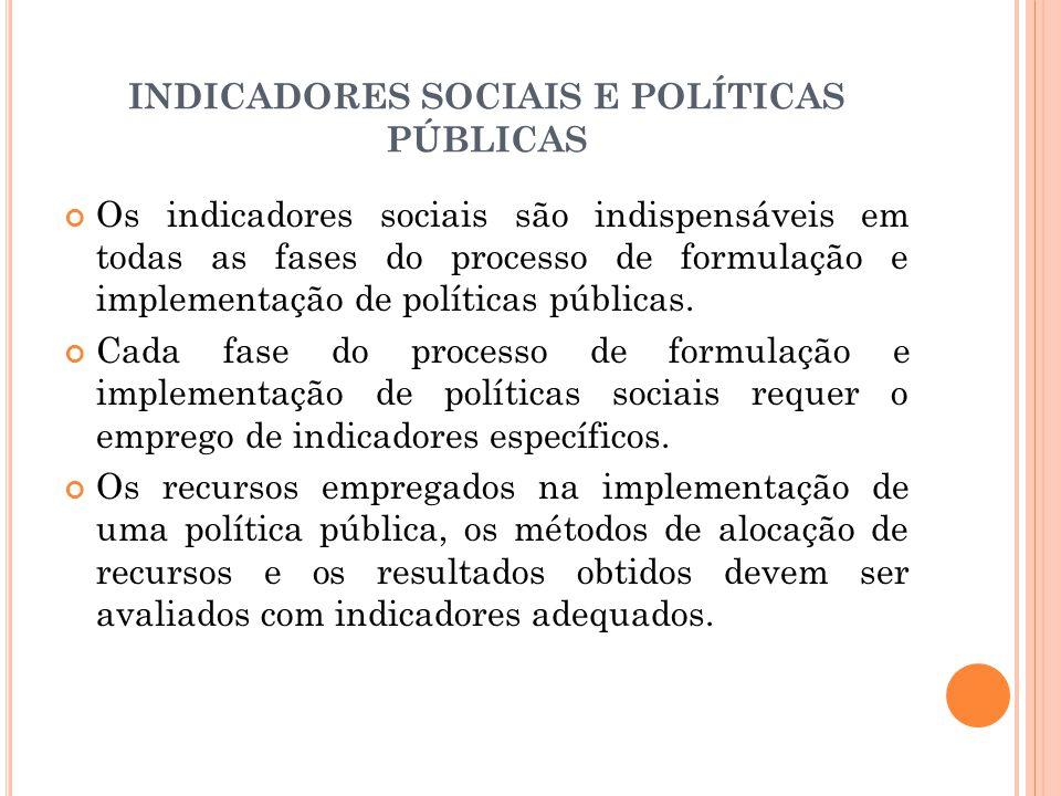 INDICADORES SOCIAIS E POLÍTICAS PÚBLICAS Os indicadores sociais são indispensáveis em todas as fases do processo de formulação e implementação de polí