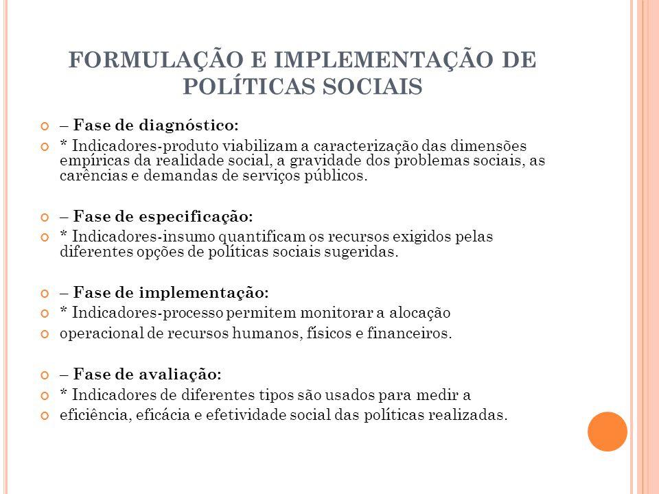 FORMULAÇÃO E IMPLEMENTAÇÃO DE POLÍTICAS SOCIAIS – Fase de diagnóstico: * Indicadores-produto viabilizam a caracterização das dimensões empíricas da re