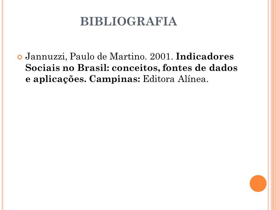BIBLIOGRAFIA Jannuzzi, Paulo de Martino. 2001. Indicadores Sociais no Brasil: conceitos, fontes de dados e aplicações. Campinas: Editora Alínea.