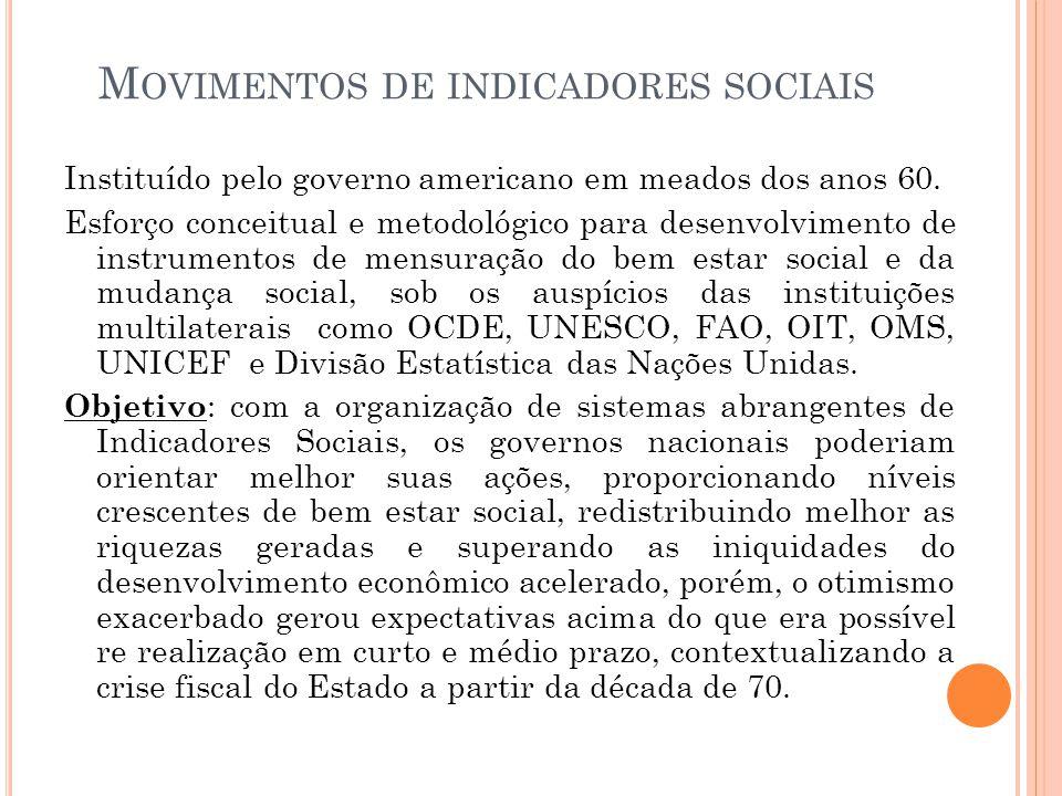 M OVIMENTOS DE INDICADORES SOCIAIS Instituído pelo governo americano em meados dos anos 60. Esforço conceitual e metodológico para desenvolvimento de