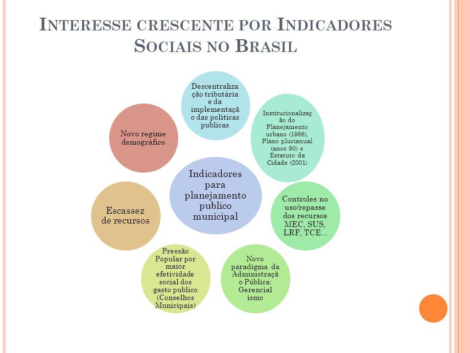 ESTATÍSTICAS PÚBLICAS E INDICADORES SOCIAIS Estatísticas públicas passaram a ser coletadas e desenvolvidas para servir de insumo para a construção de indicadores sociais.