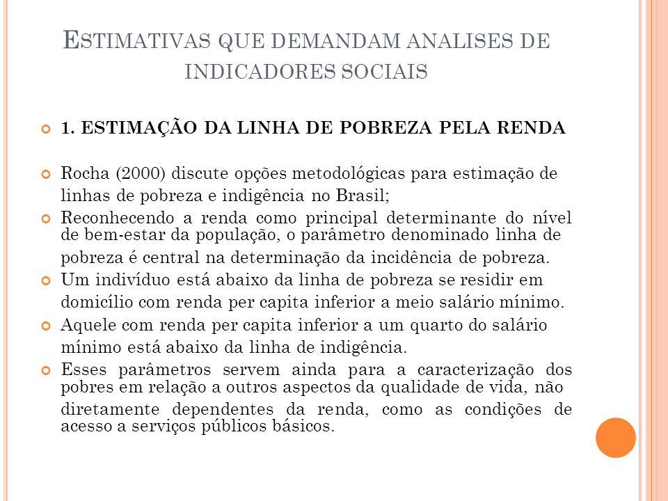 E STIMATIVAS QUE DEMANDAM ANALISES DE INDICADORES SOCIAIS 1. ESTIMAÇÃO DA LINHA DE POBREZA PELA RENDA Rocha (2000) discute opções metodológicas para e