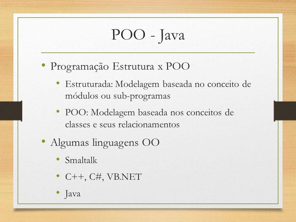 POO - Java Programação Estrutura x POO Estruturada: Modelagem baseada no conceito de módulos ou sub-programas POO: Modelagem baseada nos conceitos de