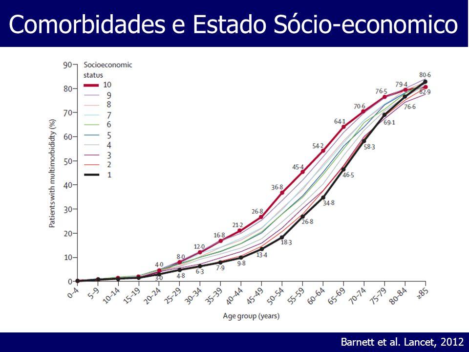 Comorbidades e Estado Sócio-economico Barnett et al. Lancet, 2012