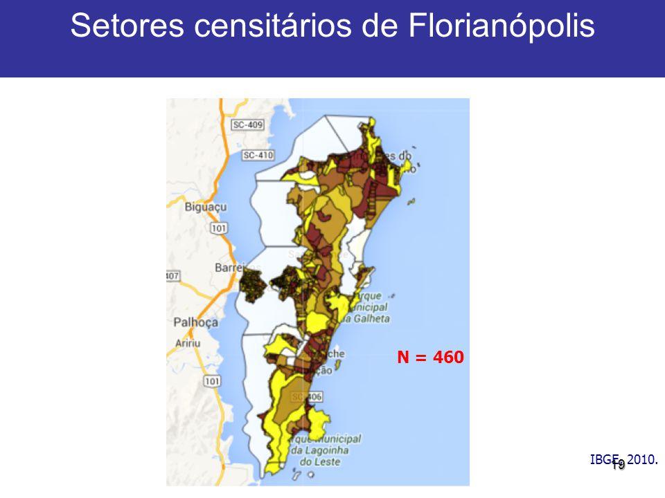 IBGE, 2010. N = 460 Setores censitários de Florianópolis19