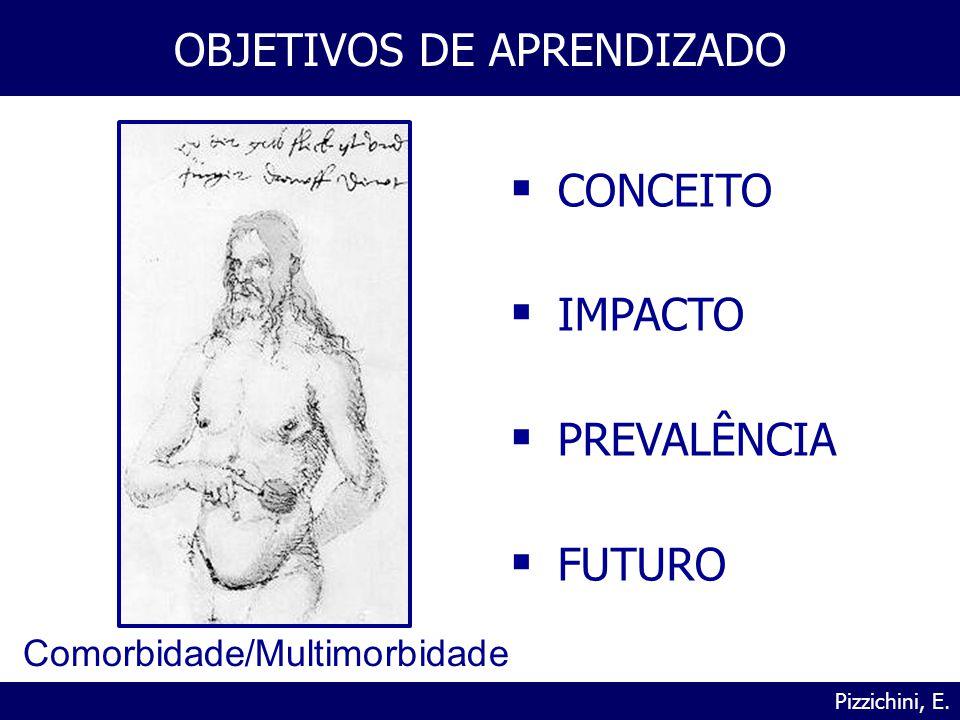 OBJETIVOS DE APRENDIZADO Pizzichini, E.