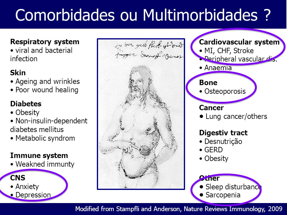 Comorbidades ou Multimorbidades ? Modified from Stampfli and Anderson, Nature Reviews Immunology, 2009 Respiratory system viral and bacterial infectio