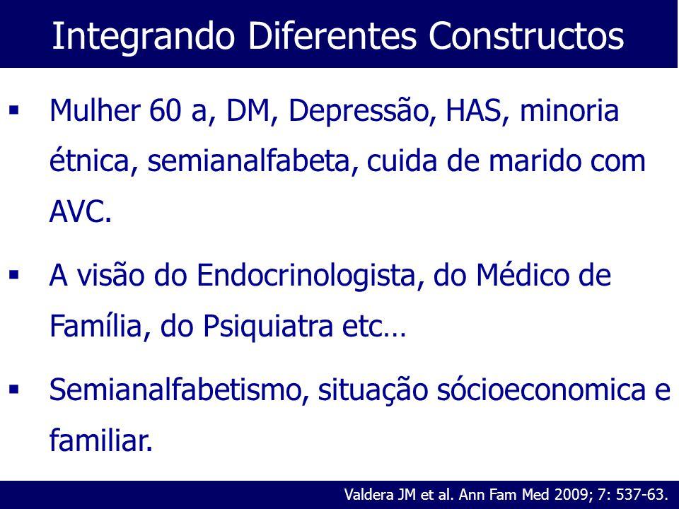 Integrando Diferentes Constructos  Mulher 60 a, DM, Depressão, HAS, minoria étnica, semianalfabeta, cuida de marido com AVC.