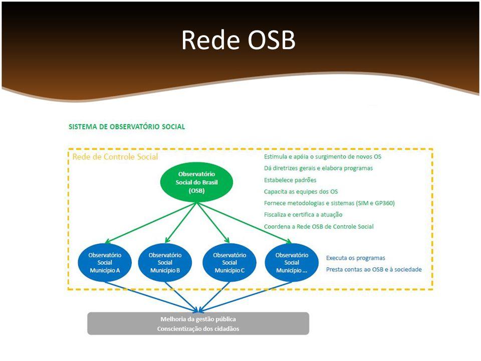 Rede OSB