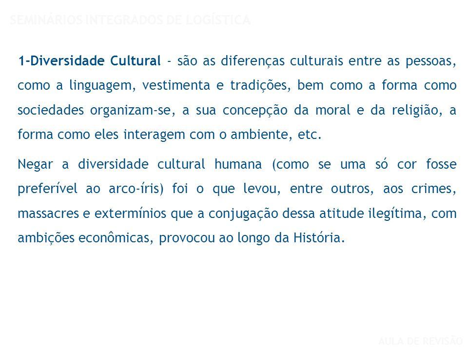 1-Diversidade Cultural - são as diferenças culturais entre as pessoas, como a linguagem, vestimenta e tradições, bem como a forma como sociedades orga