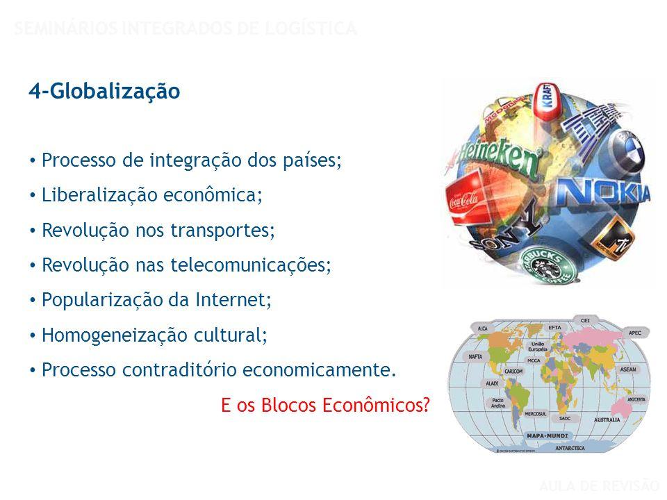 Processo de integração dos países; Liberalização econômica; Revolução nos transportes; Revolução nas telecomunicações; Popularização da Internet; Homo