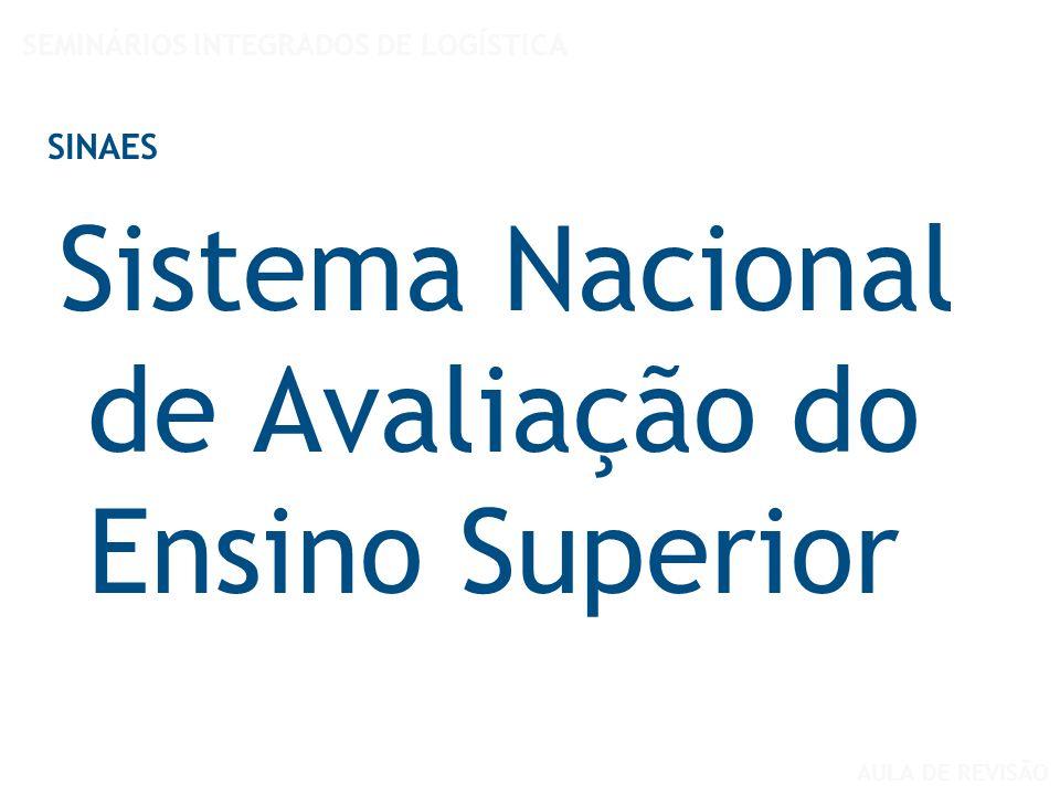 AULA DE REVISÃO SEMINÁRIOS INTEGRADOS DE LOGÍSTICA SINAES Sistema Nacional de Avaliação do Ensino Superior
