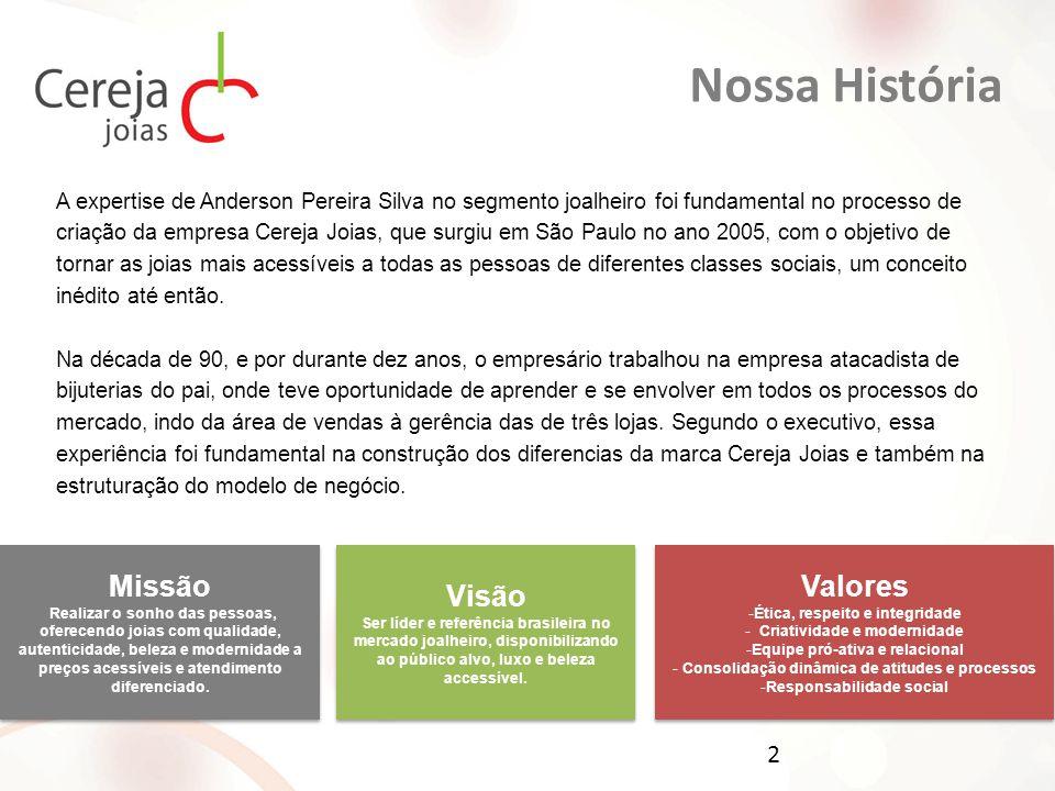 Nossa História Por que Franquia? A expertise de Anderson Pereira Silva no segmento joalheiro foi fundamental no processo de criação da empresa Cereja