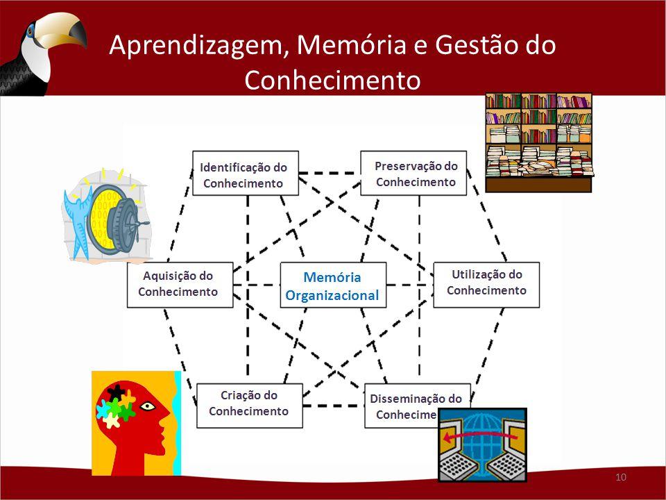 Aprendizagem, Memória e Gestão do Conhecimento 10