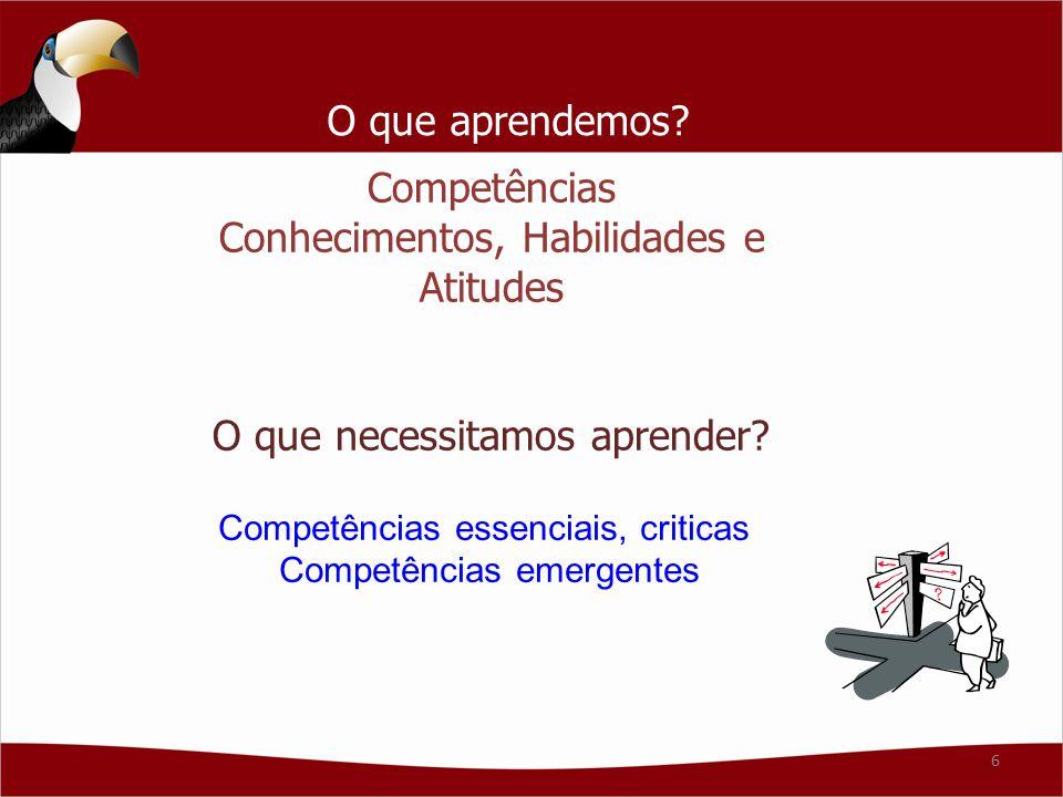 Competências Conhecimentos, Habilidades e Atitudes O que necessitamos aprender? O que aprendemos? Competências essenciais, criticas Competências emerg
