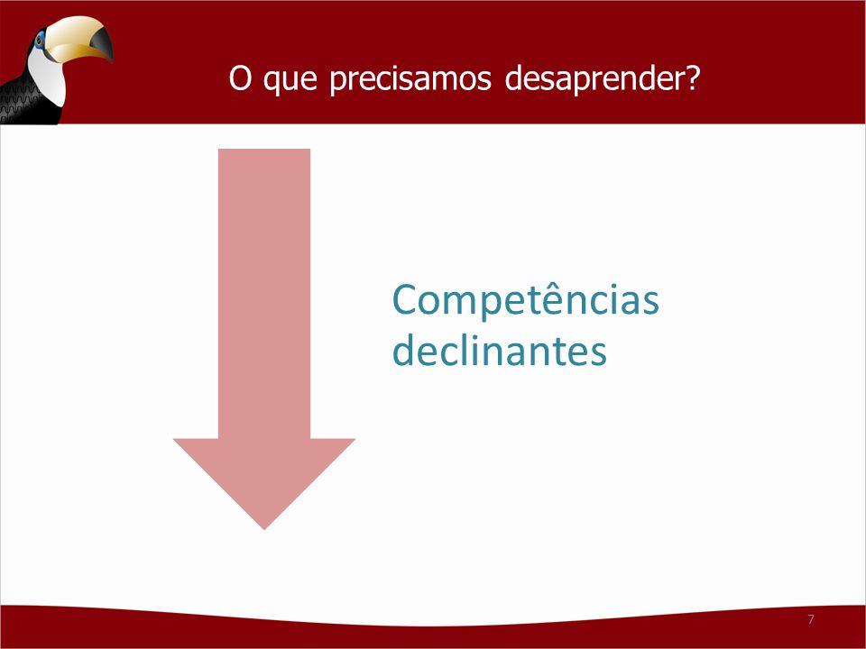 O que precisamos desaprender? Competências declinantes 7