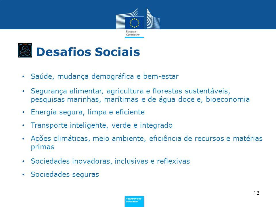 Policy Research and Innovation Research and Innovation Desafios Sociais Saúde, mudança demográfica e bem-estar Segurança alimentar, agricultura e flor
