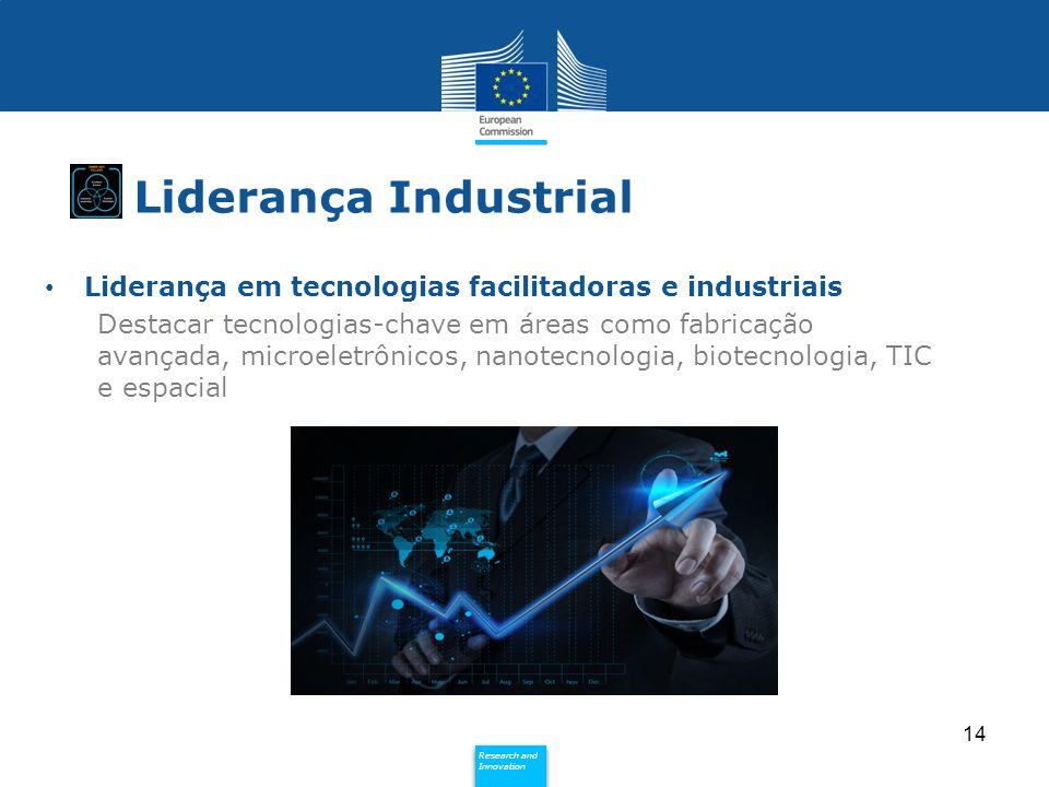 Policy Research and Innovation Research and Innovation Liderança em tecnologias facilitadoras e industriais Destacar tecnologias-chave em áreas como f