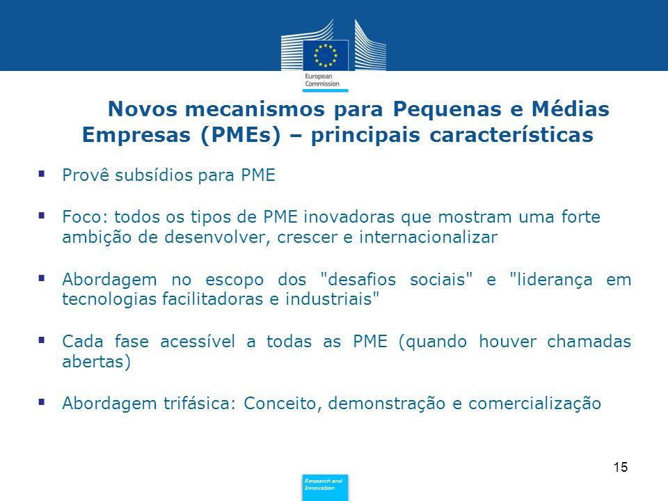 Policy Research and Innovation Research and Innovation Novos mecanismos para Pequenas e Médias Empresas (PMEs) – principais características 15  Provê