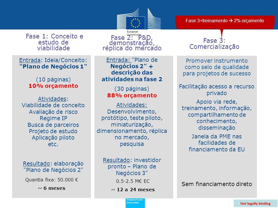 Policy Research and Innovation Research and Innovation Fase 1: Conceito e estudo de viabilidade Fase 2: P&D, demonstração, réplica do mercado Entrada: